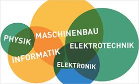 GenderMINT 4.0: Farbige Kreise stellen die Studienfächer Maschinenbau, Elektrotechnik und Elektronik, Informatik sowie Physik dar