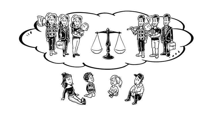 Genderpädagogik